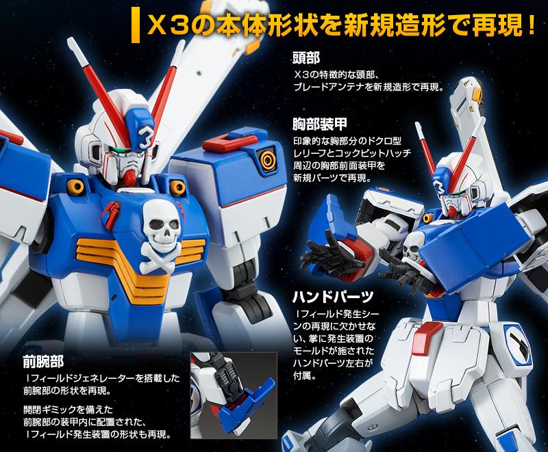 X3の本体形状を新規造形で再現!