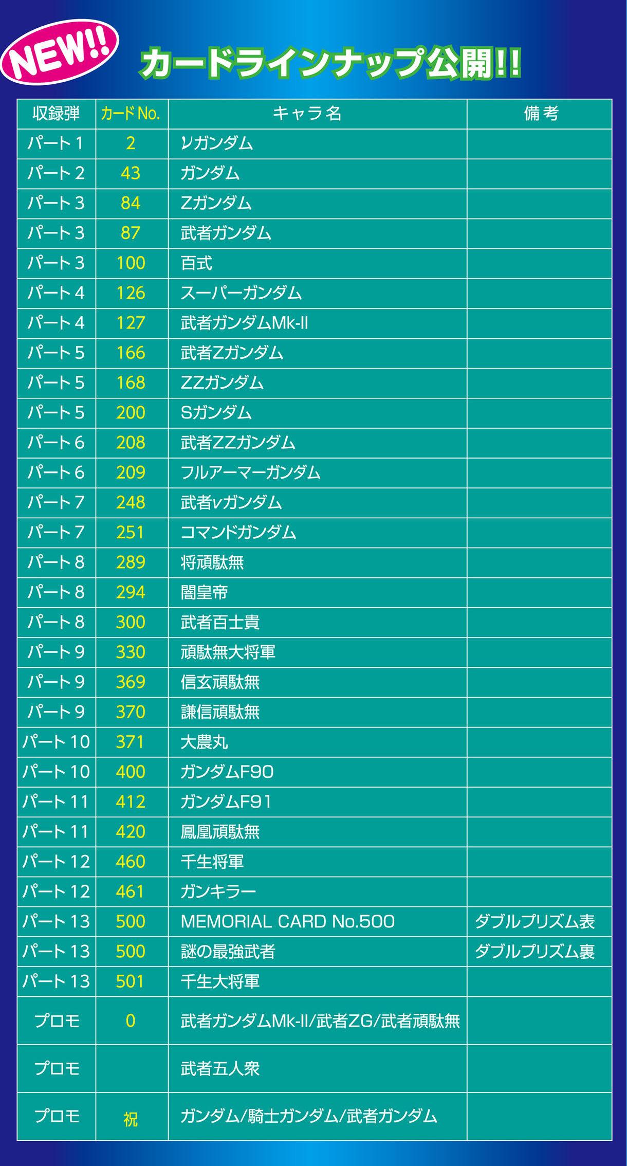 カードラインナップ公開!!