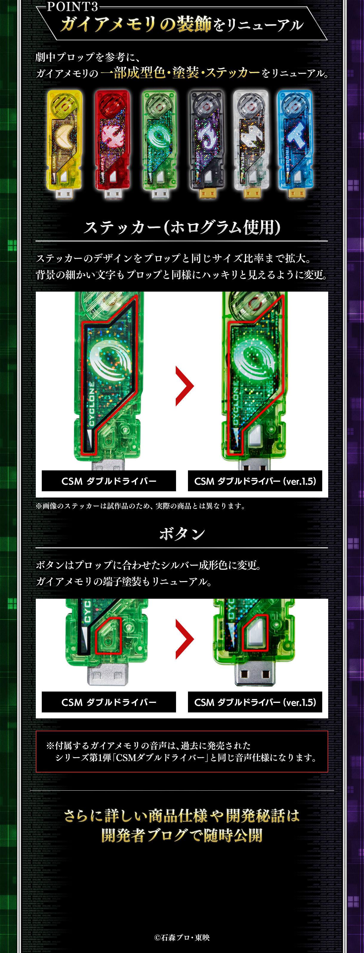 Bandai COMPLETE SELECTION MODIFICATION CSM Kamen Rider Double Driver ver.1.5
