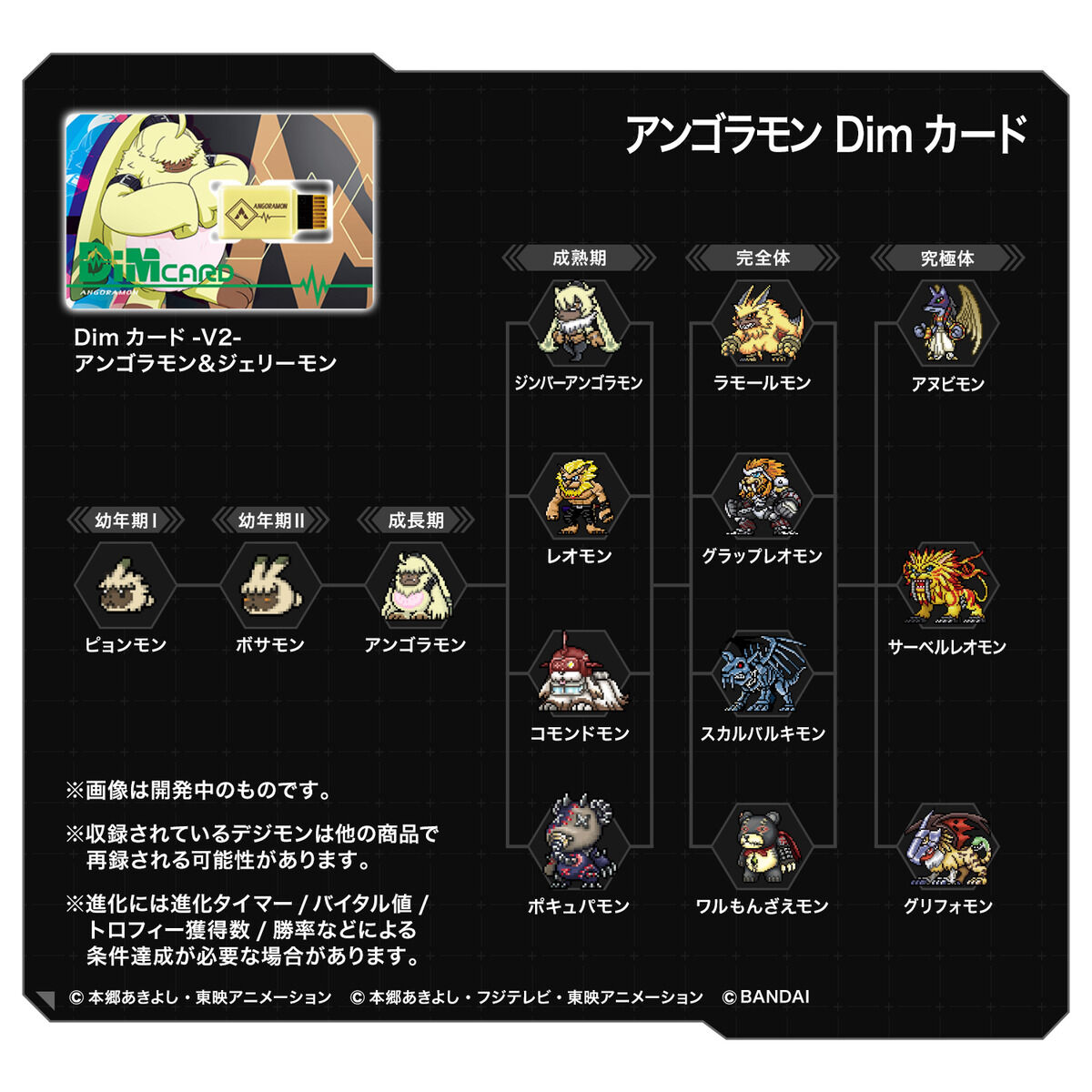 Dimカード-V2- アンゴラモン&ジェリーモン